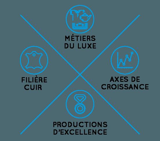 luxe-cuir-textile-arts-de-la-table
